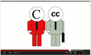 Las licencias Creative Commons3 Video explicativo de las licencias CC http://youtu.be/kou-aqxzvk0?