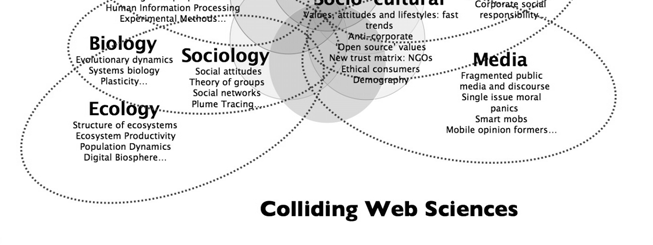 Aquest model s il lustra en el gràfic següent: Figura 2.19. Colliding Web Sciences. Web Science Research initiative.