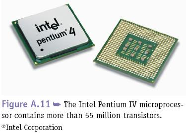 would double every 18 months CPU Processing Intel Pentium IV CPU