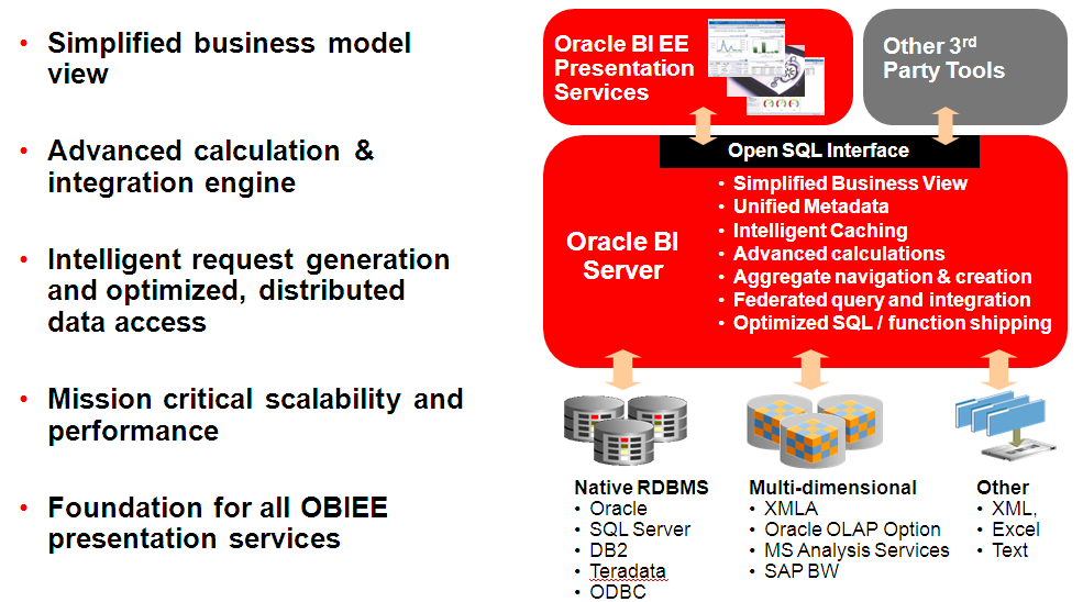 Oracle BI Server Acceso simple e inteligente