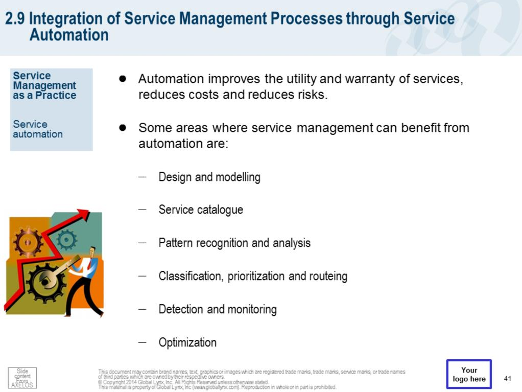 Automation can have particularly significant impact on the performance of service assets such as management, organization, people, process, knowledge and information.