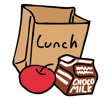 FREE LUNCH /SNACK PROGRAM A free lunch is provided for youth 0-18 years old. El almuerzo gratis se servira a menores edades 0-18 años Days.