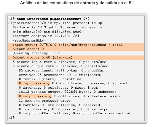 Capítulo 9: Resolución de problemas de red 9.2.3.