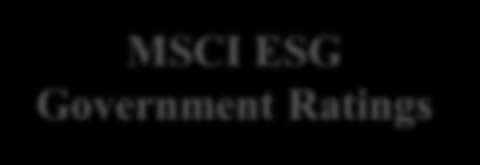 PARÁMETROS Y METODOLOGÍA MSCI ESG IVA Ratings MSCI ESG Government Ratings MSCI ESG Impact Monitor MSCI ESG Business Involvement Screening Research Identifica riesgos y oportunidades de inversión ESG