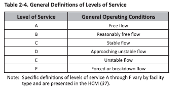 Table 2-4: General Definitions of Levels of Service* *Adapted from technical