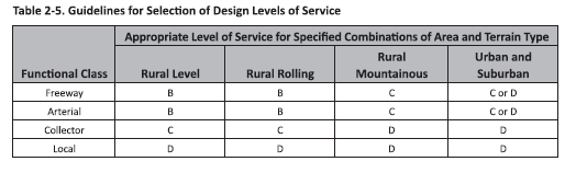 Table 2-5: Guidelines for Selection of Design Levels of Service* *Adapted from