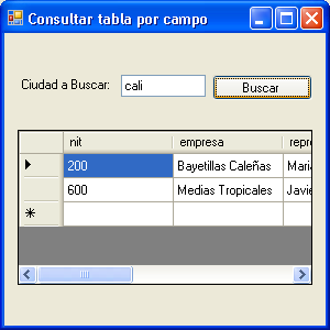 "adaptador = New SqlDataAdapter(seleccion, conexion) adaptador.fill(tabladedatos) tabla.datasource = tabladedatos If Not (tabla.rows.count - 1 > 0) Then MsgBox(""Ciudad no existe en la tabla Clientes."