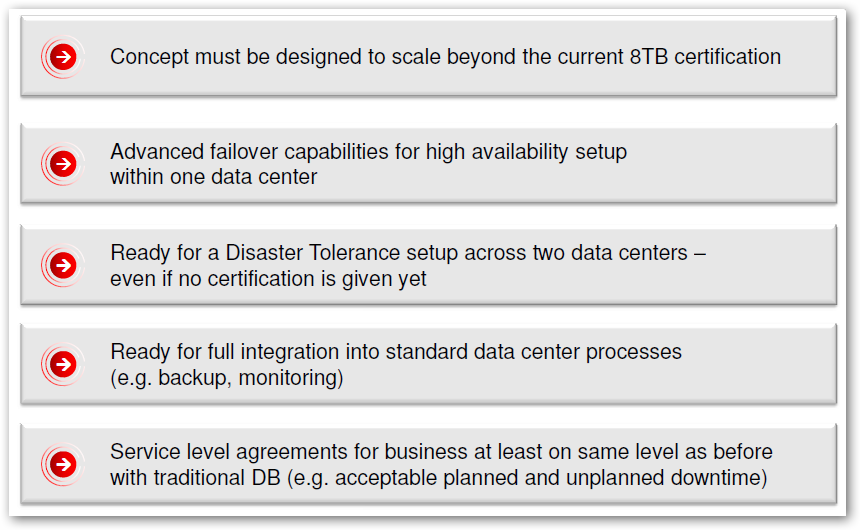 SAP infrastructure requirements 25