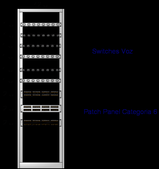 42 U 1 U 1 U 1 U 1 U Switches 1 U 1 U 2 U 2 U 2 U Patch Panel Categoria 6 Fig. 6.2. Componentes de rack de Comunicaciones 1 b.