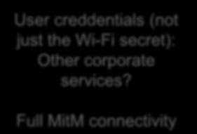 x EAP Dumb-Down ios: UI & x User creddentials (not just the Wi-Fi secret): Other corporate
