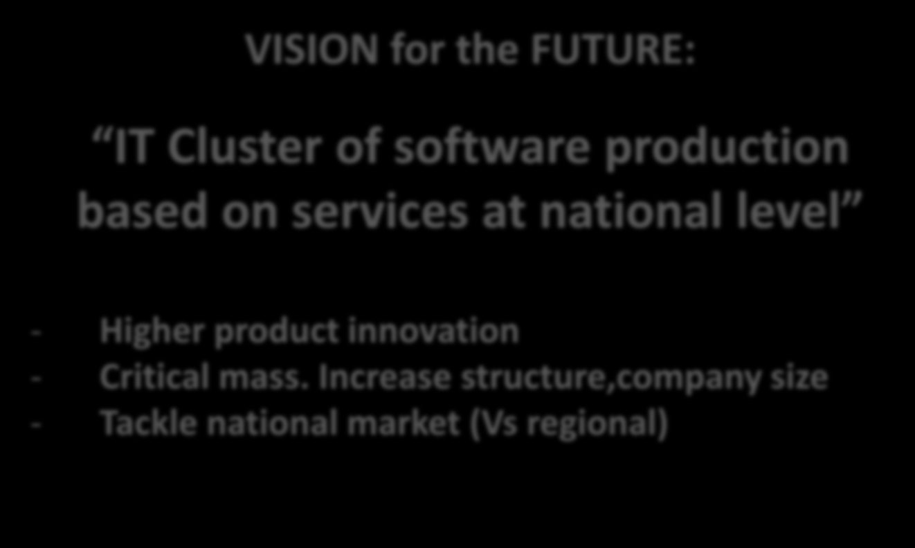 "Conclusions Main strategic challenges for the cluster in Asturias Capacity for Innovation and Product Development Investment in the product, expertise and level of ""productization"" Structuring"