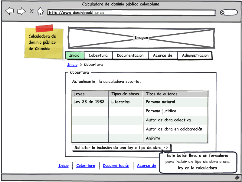 Ilustración 7: Wireframe de Cobertura 5.4.1.3 Documentación Aquí puede encontrarse tanto la documentación legal como la del desarrollo de software.