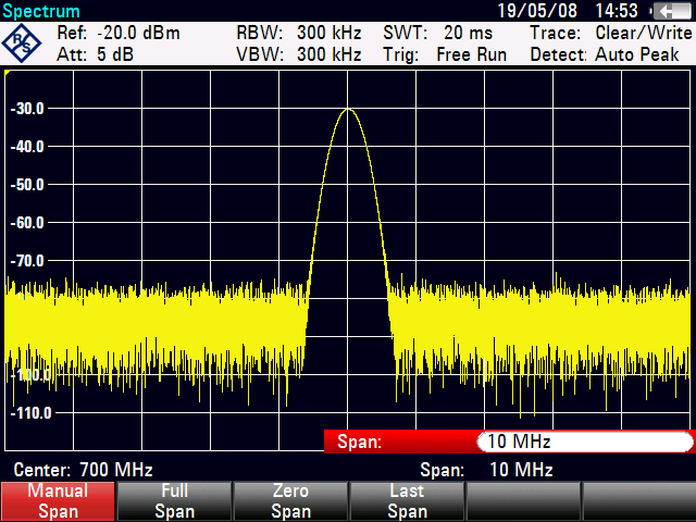 Getting Started Using the Spectrum Analyzer (Option R&S ZVH-K1) 3.4.3 Measuring CW Signals A basic task for spectrum analyzers is to measure the level and frequency of sinewave signals.