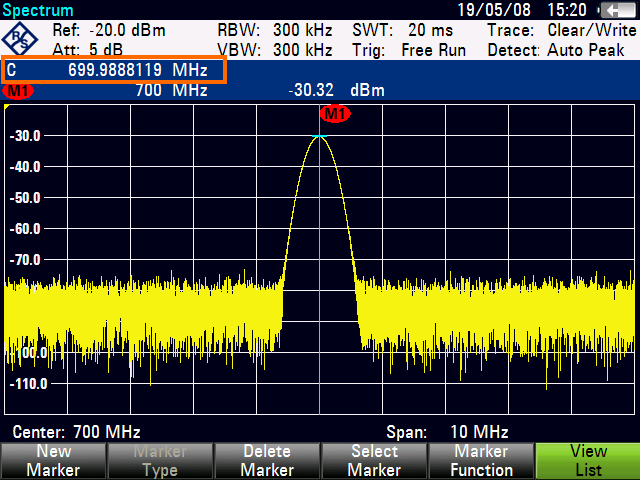Getting Started Using the Spectrum Analyzer (Option R&S ZVH-K1) Setting the reference level The level at the top of the measurement diagram is called the reference level.