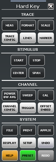 Operating the Instrument Control Elements of the Screen 5.2.