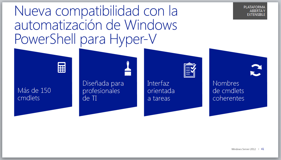 Nueva compatibilidad con la automatización de Windows PowerShell para Hyper-V Antes de Windows Server 2012 Windows PowerShell es la solución de scripting para las tareas de automatización en Windows