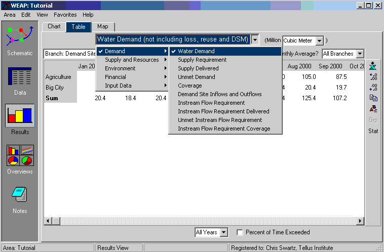 38 WEAP in One Hour Accounts information for the period of time specified for the project (here, 2000 to 2005). When the computation is complete, the Results view will appear. 14.