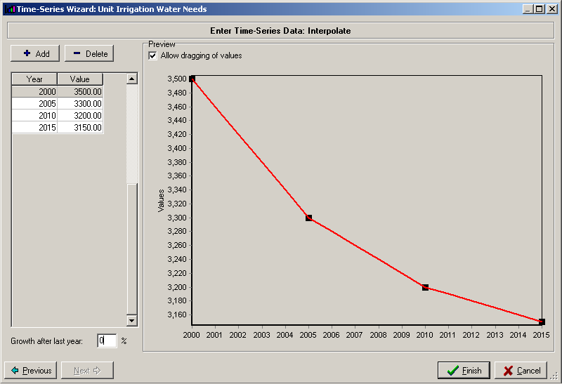 "Creating the Reference Scenario 45 Click on ""Enter Data"" in the next window, click ""Next"", then click ""Add"" to add the following data to the time series: Type of Time Series: Interpolate Data: 2000"