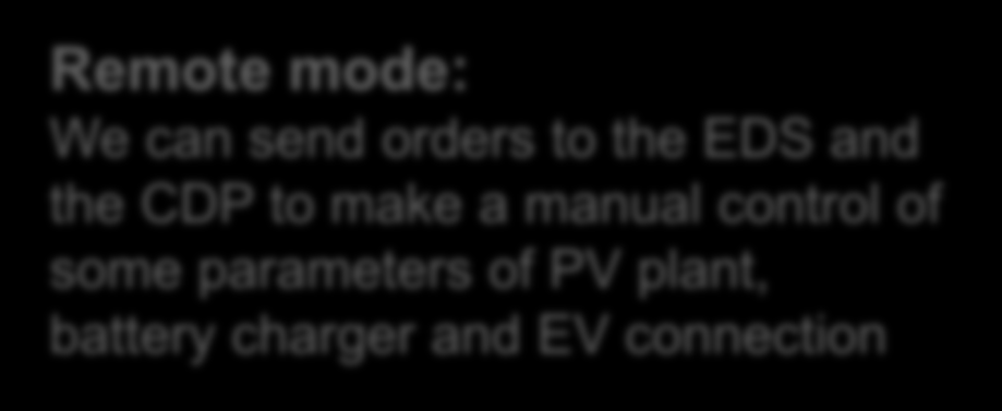 Control modes Automatic mode: The System Control (CDP) is the responsible to manage the PV plant and the battery charger Remote control management Remote mode: We can send