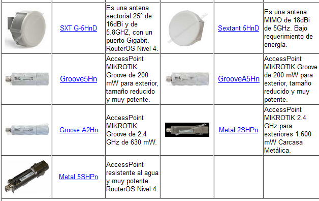Fig. 2 Modelos Router Mikrotik Rackeables (ds3comunicaciones, s.f.) Fig.