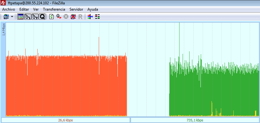 Downstream y Upstream Grafica 4-12 Simulacion del modem Milestone en Upstream a 200 metros Upstream Grafica