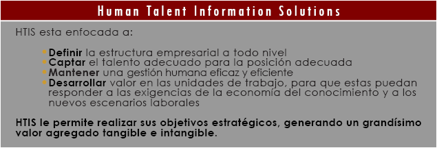 Human Talent, IS Definir Captar Mantener Performanance Indicators, PI Desarrollar Corporate Design, CD
