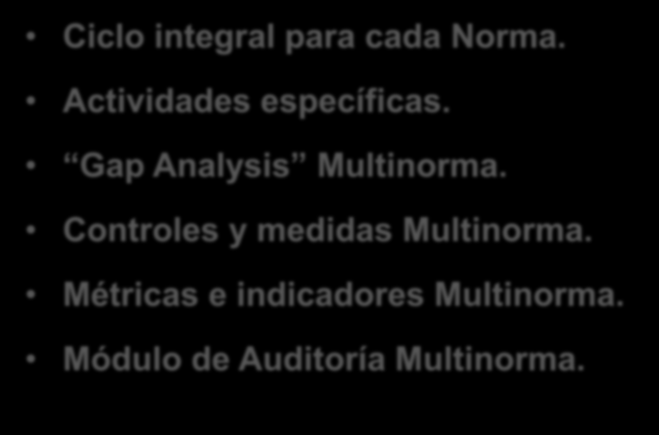 Gap Analysis Multinorma. Controles y medidas Multinorma.