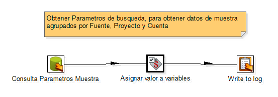 WHERE ANIO=to_char(sysdate,'YYYY') CONEXIÓN Pentaho_olap Asignar Valores a variables NOMBRE CAMPO FILA NOMBRE VARIABLE p_fila TIPO DE ALCANCE DE VARIABLE Valid in the root job Tabla 14 Detalle