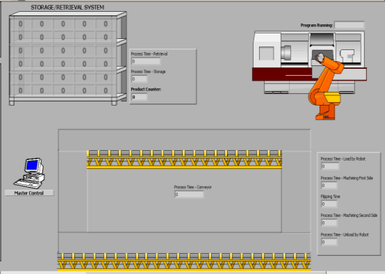 describen cada una de las estaciones configuradas en la planta virtual. AS-RS (automatic storage and retrieval system).