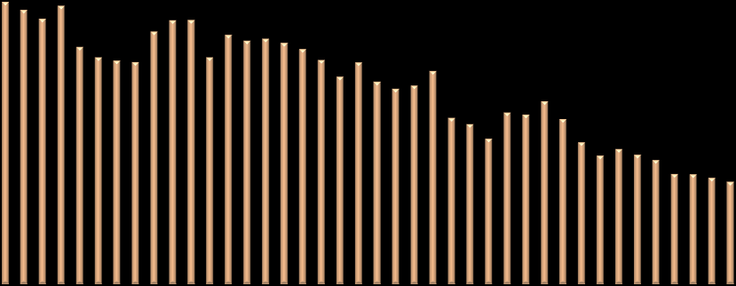 ene feb abr jun jul ago sep oct nov dic ene feb abr jun jul ago sep oct nov dic ene feb abr jun jul ago sep oct nov dic ene feb abr ene feb abr jun jul ago sep oct nov dic ene feb abr jun jul ago sep
