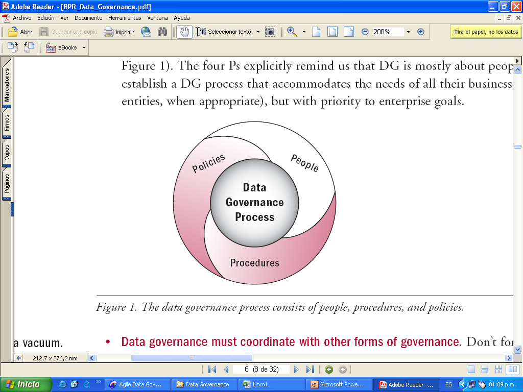 Las 4 Ps de DATA GOVERNANCE Data Governances Strategies.