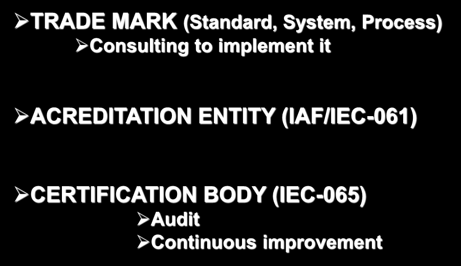 IEC.- International electro technical commission INTEGRITY OF MANAGEMENT SYSTEMS TRADE MARK (Standard, System,