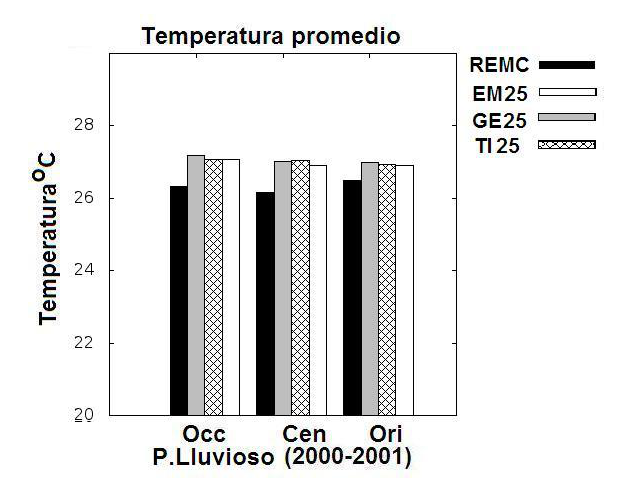 56 REVISTA DE CLIMATOLOGÍA, VOL. 14 (2014) Fig.