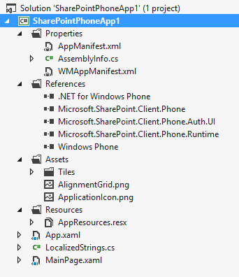 Windows Phone Empty SharePoint application Manifiesto de la app DLL del