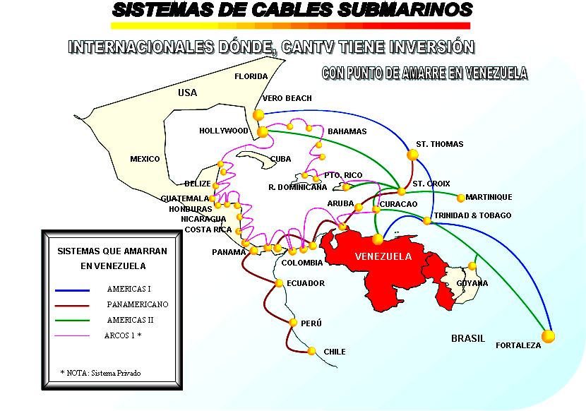 Cable Submarinos