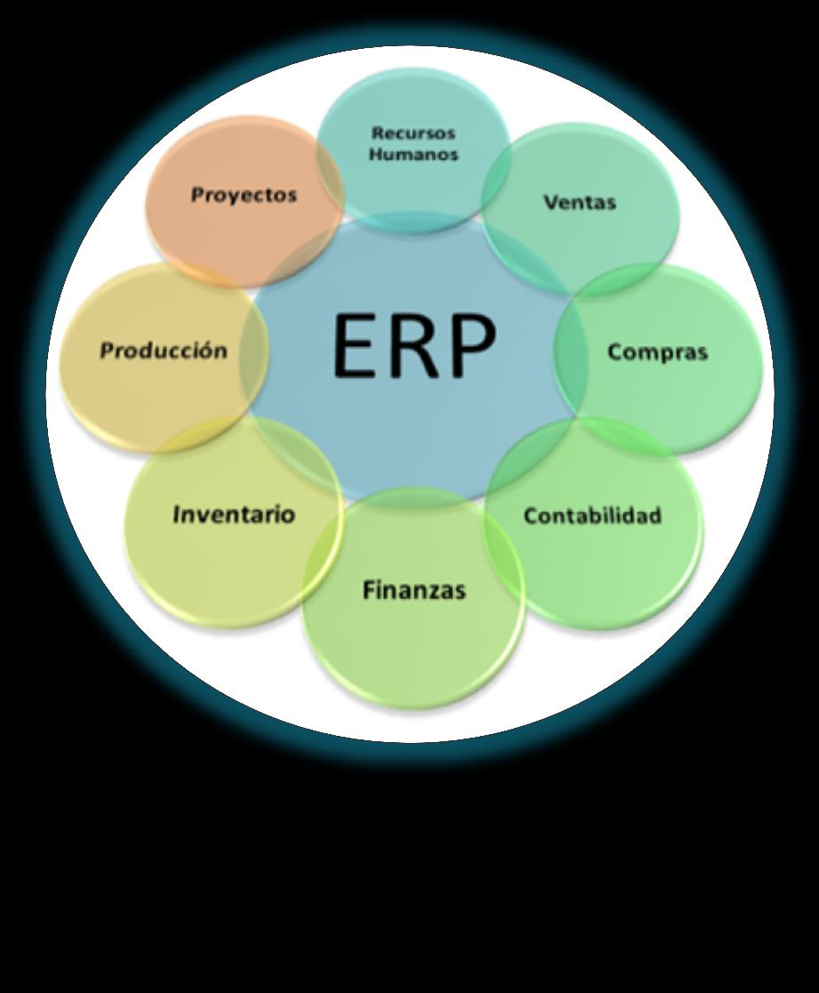 ERP (Enterprise resource planning) Los sistemas ERP son sistemas integrales de gestión para la empresa.