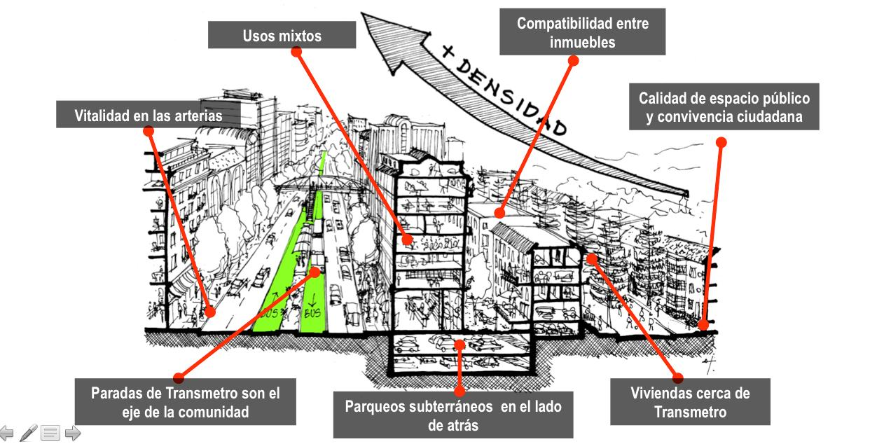Implementation Tools Herramientas de implementación Establish the infrastructure to direct development Create districts and neighborhoods with distinct character