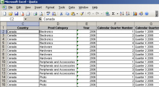 Oracle BI Administration Tool Common Enterprise Information Model Vista simplificada Basado en roles Oracle BI Server Dimensiones y jerarquías Métricas y cálculos Series de