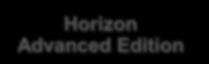 Ediciones de VMware Horizon Ediciones de Horizon Escritorios, aplicaciones y datos en CUALQUIER nube Horizon View Standard Edition Horizon Advanced Edition Horizon Enterprise Edition En las