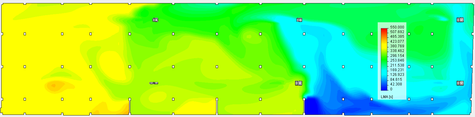 Example CFD analysis LMA a 1.