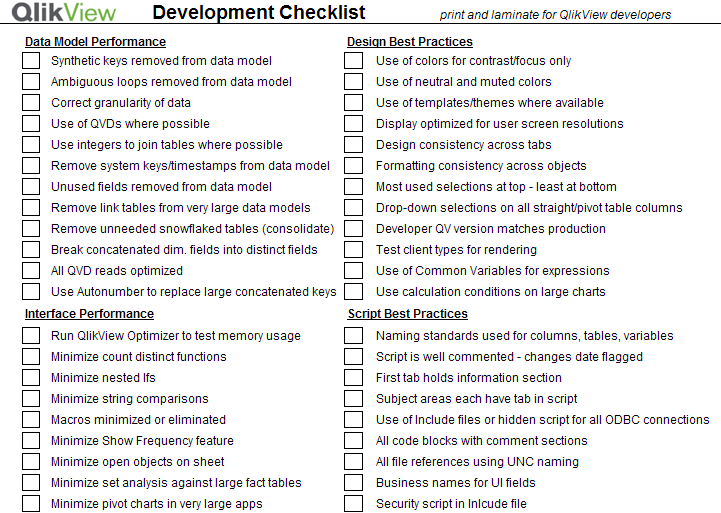 Figura 1: Tareas de Desarrollo Figure 1: Development Checklist Application development workflows are necessary within any development project and must be En todo proyecto de desarrollo es muy