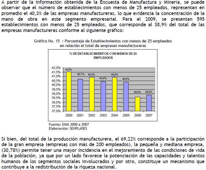 PROLOCAL Source: ibidem, p. 56 Of course these figures are context figures: they say nothing on the influence of PASES on the development of the SME sector.