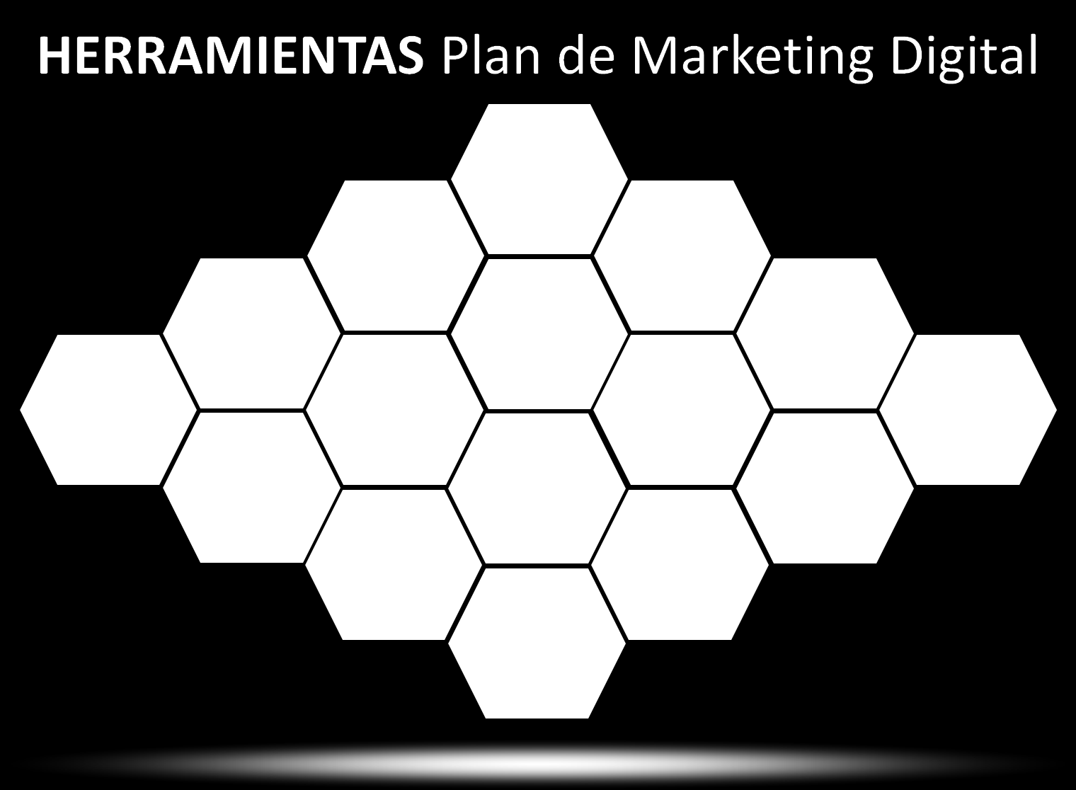 1. Plan de marketing 2. SEO 3. SEM 4. Remarketing 5. Afiliación 6.