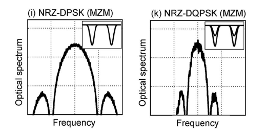 Apart from the symbol rate, both present different complexities, but still lower than other modulation formats, one of the main reasons for their deployment in optical links: Figure 32.