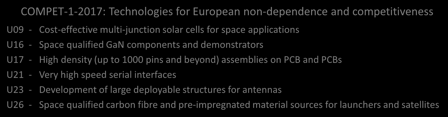 Competitiveness of Space Technology (II) COMPET-1-2017: Technologies for European non-dependence and competitiveness U09 - Cost-effective multi-junction solar
