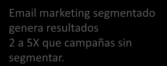 ESTUDIOS SOBRE EMAIL MARKETING 600 % mayor tasa de respuesta usando Event marketing Email marketing