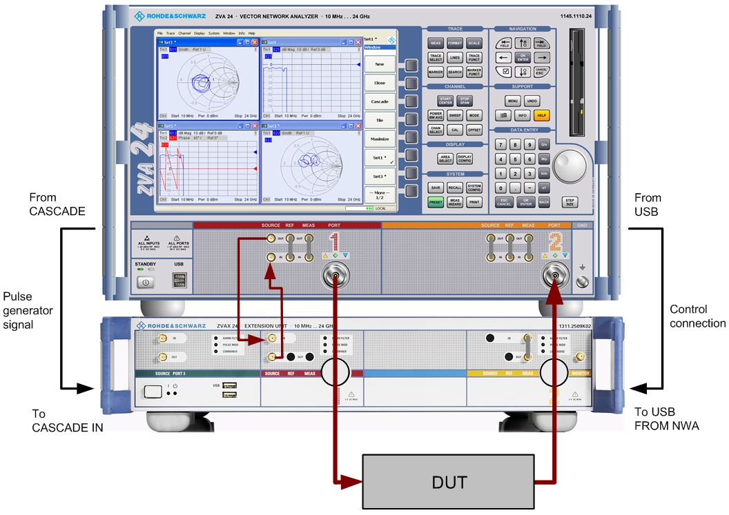 Pulse Profile Measurement Connecting the Extension Unit Power calibrations and system error corrections for test setups with an extension unit can be performed in the ordinary way. 3.