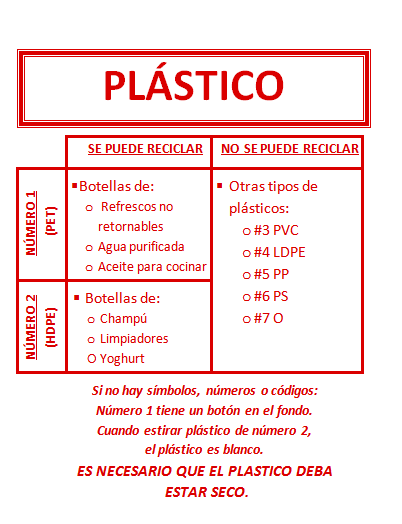 APPENDIX O: Sample Plastic