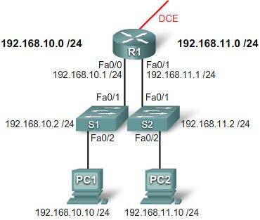 Show ip dhcp pool Debug ip dhcp server events Ricardo Chois -