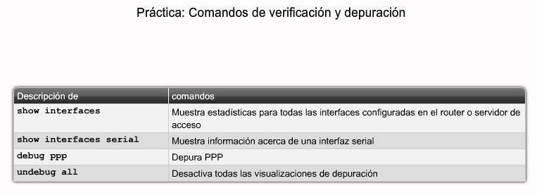 Configurar PPP en una Interfaz Serial 2006 Cisco